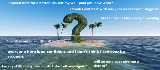 Image of questions in a person's head who is travelling overseas for their career in New Zealand